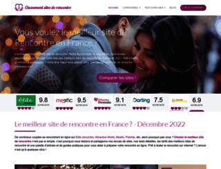 classement-sites-de-rencontre.com screenshot