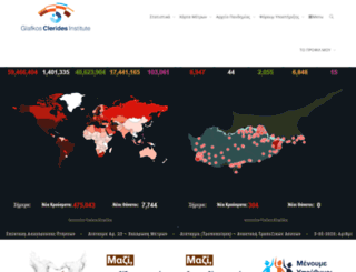 clerides.org screenshot