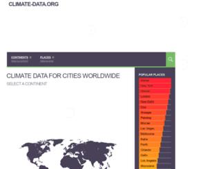 climateof.net screenshot