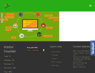 cn.dfnbd.net screenshot