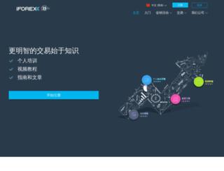 cn.iforex.com screenshot