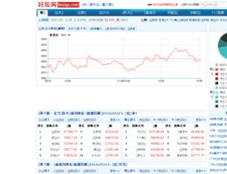 cnc.bestgo.com screenshot