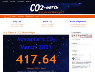 co2now.org screenshot