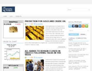 commodityanalysts.blogspot.in screenshot