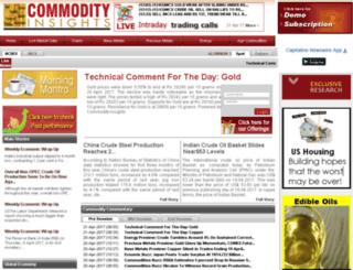 commodityinsights.com screenshot