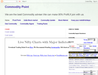 commoditypoint.blogspot.in screenshot