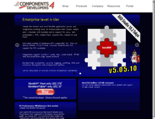 components4developers.com screenshot