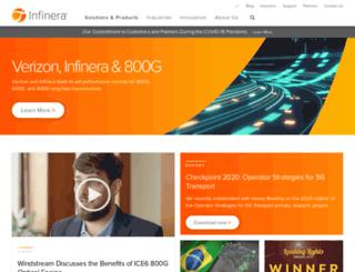 coriant.com screenshot