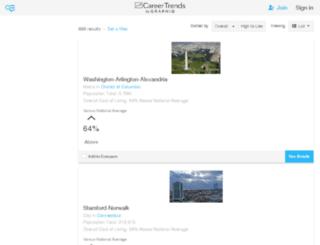 cost-of-living.careertrends.com screenshot