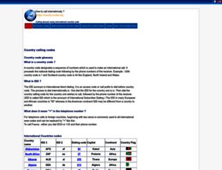 country-codes.org screenshot