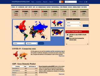 countryeconomy.com screenshot