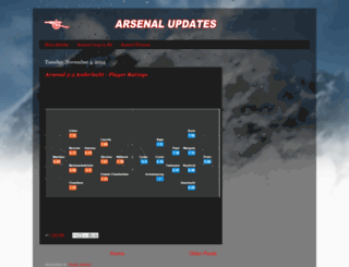 coygooners.blogspot.com screenshot