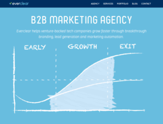creativerge.net screenshot
