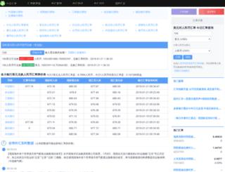 currencydo.com screenshot