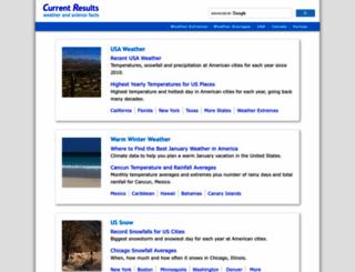 currentresults.com screenshot