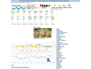 czpocasi.cz screenshot