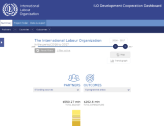 dashboard.ilo.org screenshot