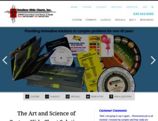 datalizer.com screenshot