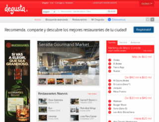 degusta.com.pe screenshot