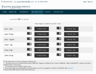 demo.jindalbullion.com screenshot