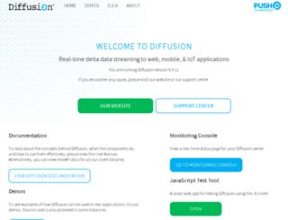 demo.pushtechnology.com screenshot