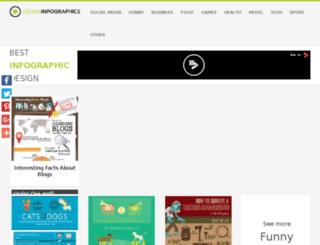 designinfographics.com screenshot