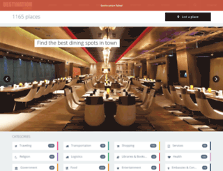 destinationlisting.com screenshot