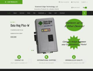 detllc.com screenshot