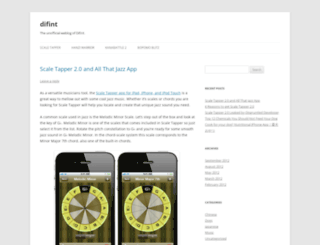 difint.wordpress.com screenshot