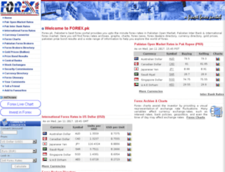dollareast.com.pk screenshot