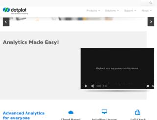 dotplot.com screenshot