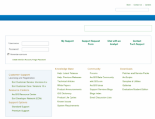 downloads.esri.com screenshot