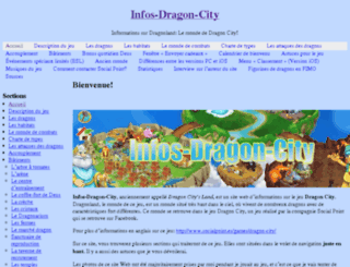 dragoncitysland.wordpress.com screenshot