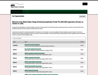 dvc.academicworks.com screenshot
