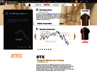 earningswhispers.com screenshot