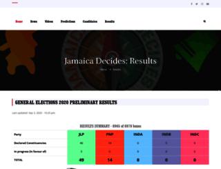 election.jamaicaobserver.com screenshot