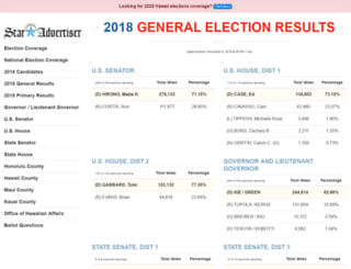elections.staradvertiser.com screenshot