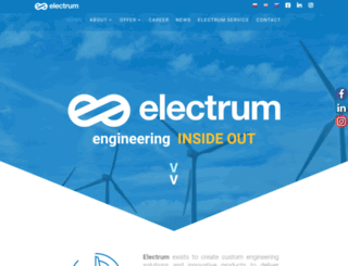 electrum.pl screenshot