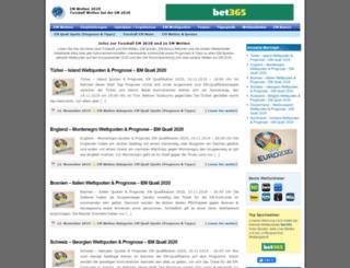 em2012-wetten.com screenshot