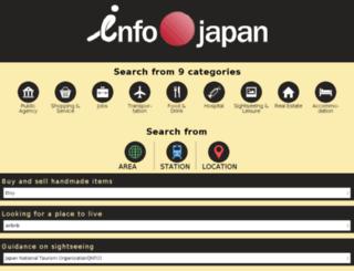 en.itp.ne.jp screenshot