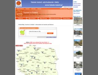 en.odleglosci.pl screenshot