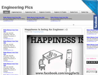 engineering-pics.blogspot.in screenshot