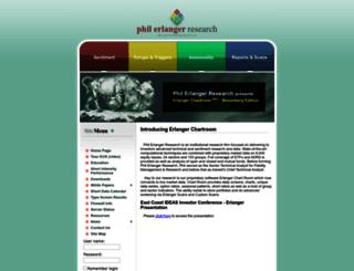 erlangerresearch.com screenshot