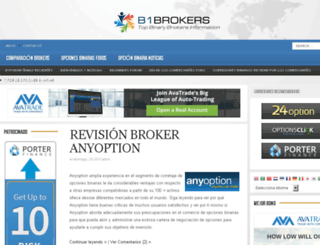 Binary option broker biz