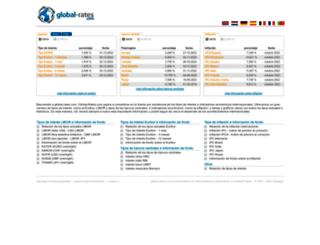 es.global-rates.com screenshot