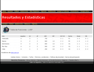 estadisticas.liderendeportes.com screenshot
