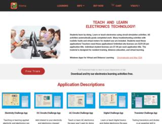 etcai.com screenshot