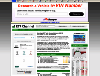 etfchannel.com screenshot