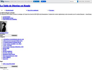 etrangerecuisine.canalblog.com screenshot