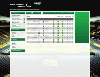 eurofootballresults.com screenshot